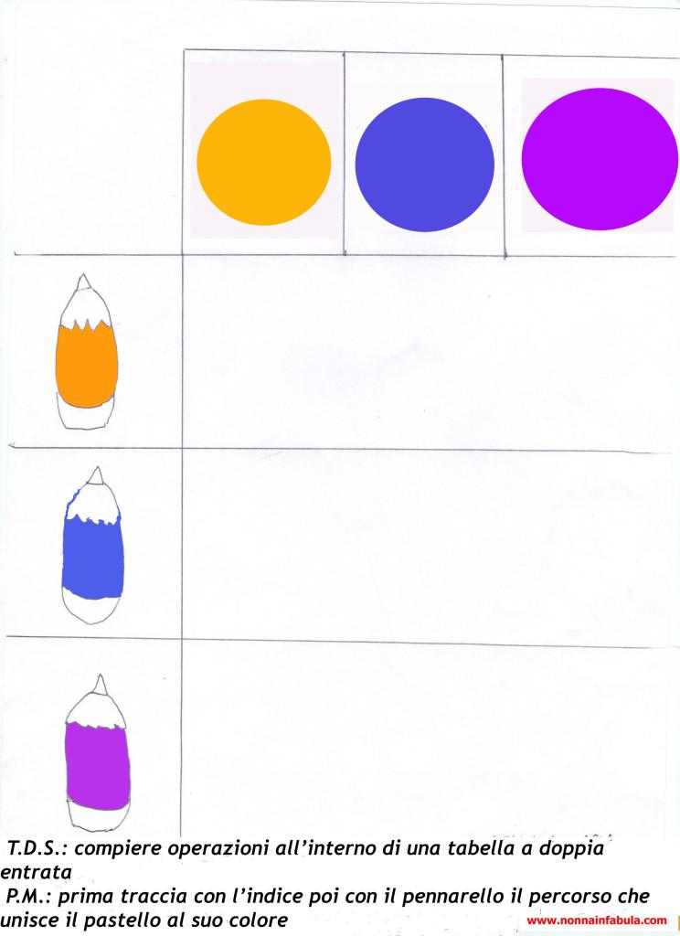 coppie colori