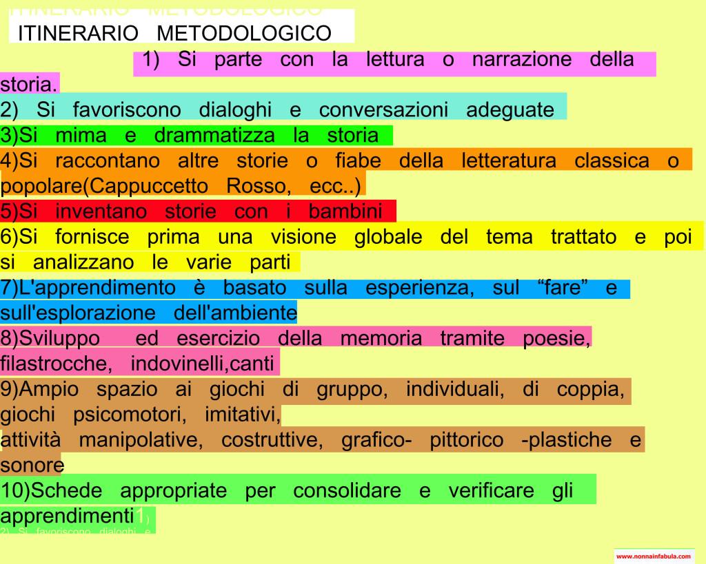 itinerari metodologici