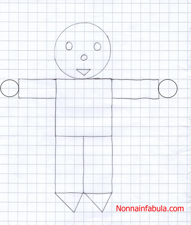 Progetto le forme per i bambini di 3 4 anni rivolto agli for Domande per i costruttori di case