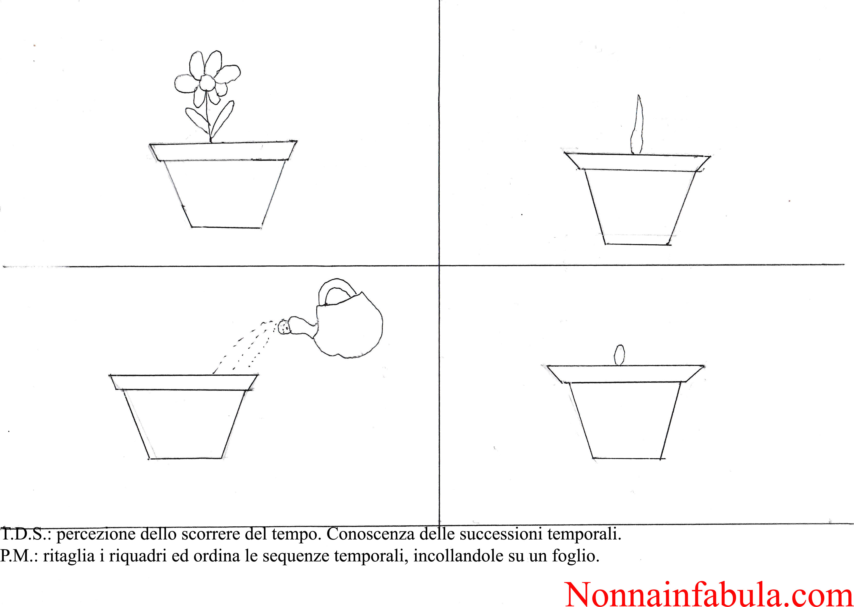Progetto fata primavera rivolto agli insegnanti per for Disegno vaso da colorare