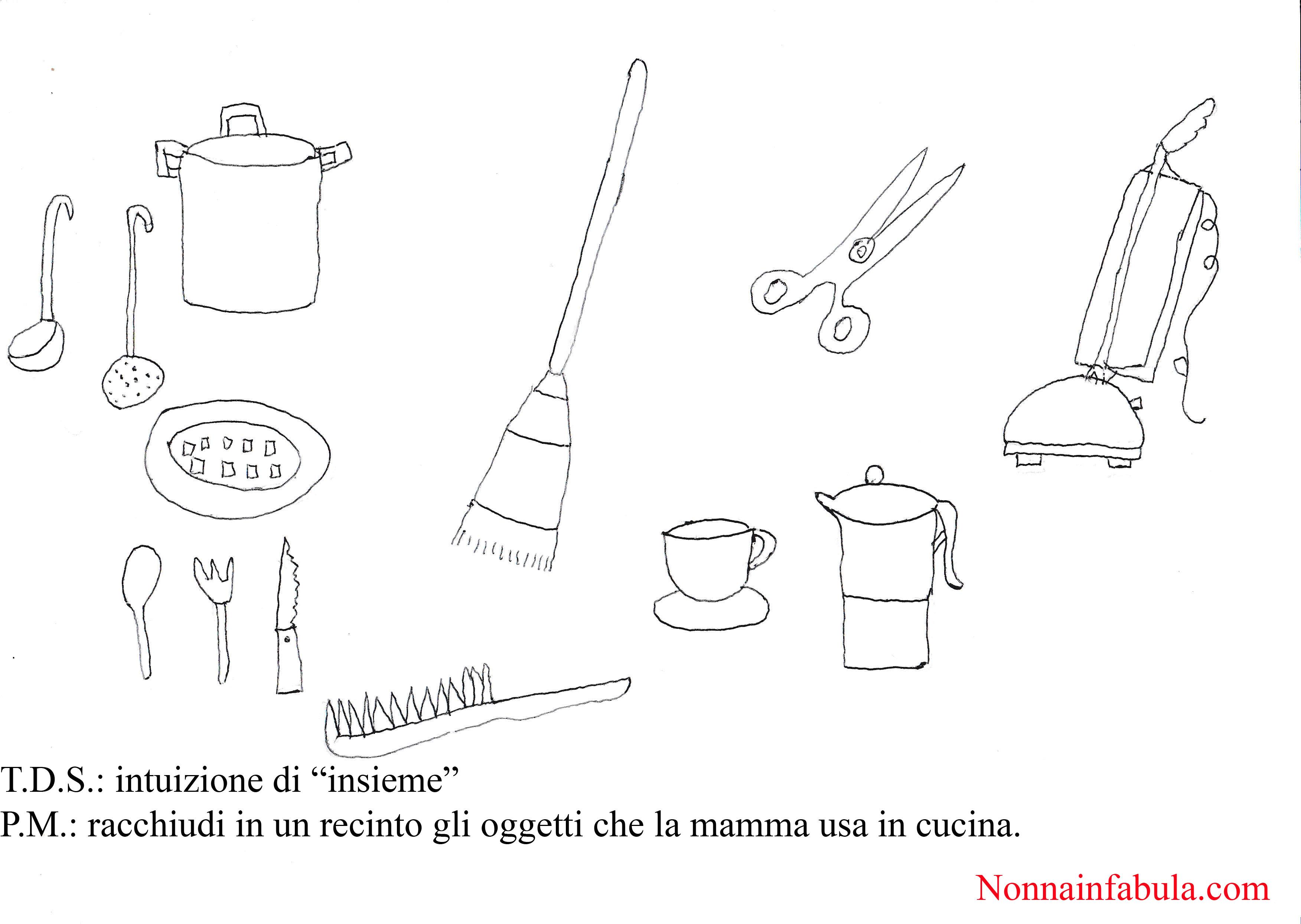 Progetto festa della mamma per bambini di 3 4 anni - Oggetti da cucina ...