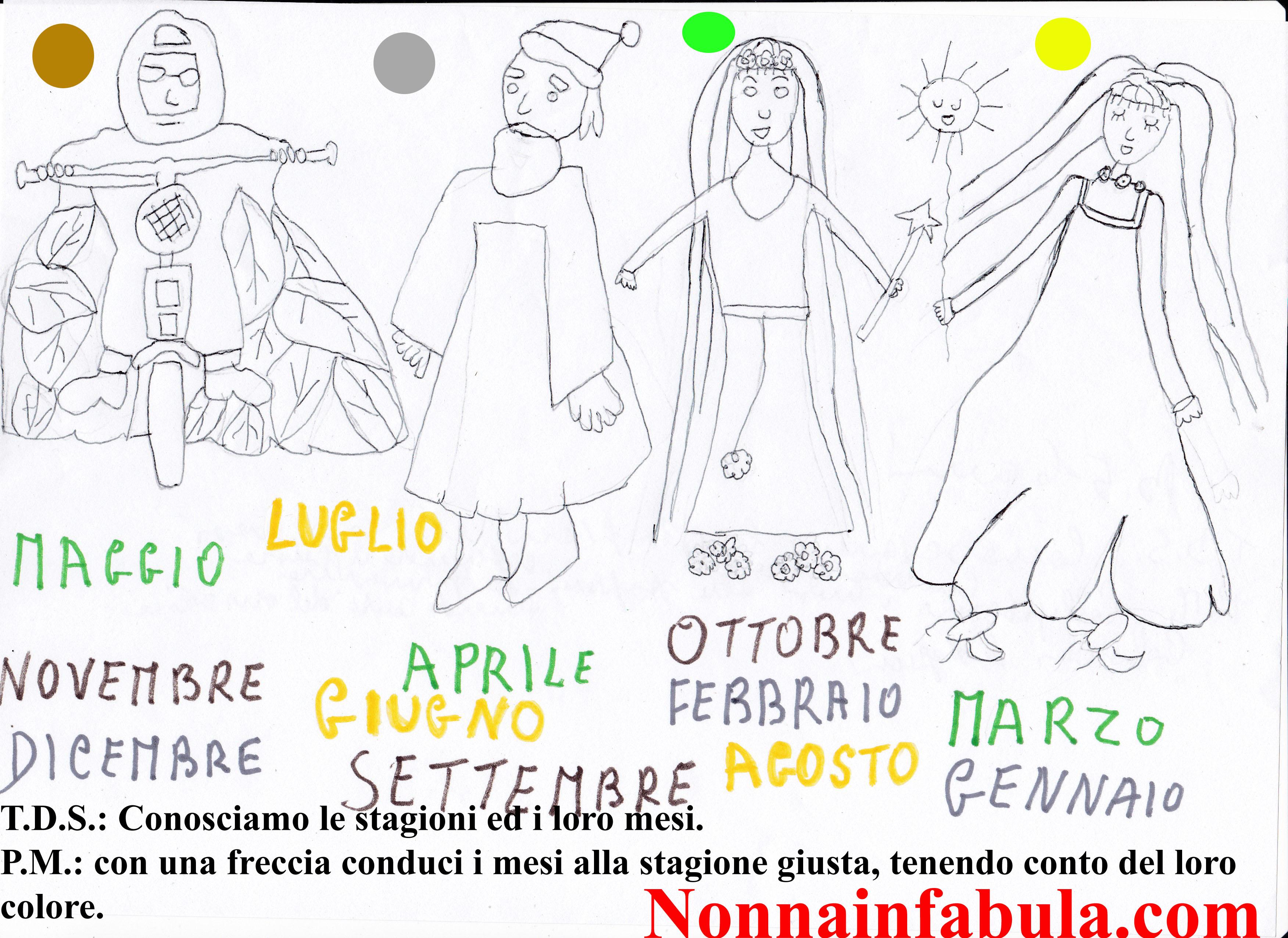 Progetto L Anno E I 12 Mesi Rivolto Ai Bambini Di 5 6 Anni Nonna