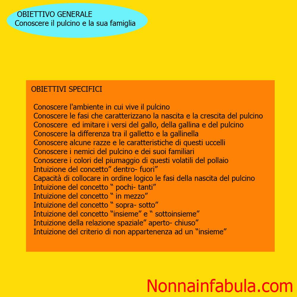 Progetto Storia Del Pulcino Nonna In Fabula