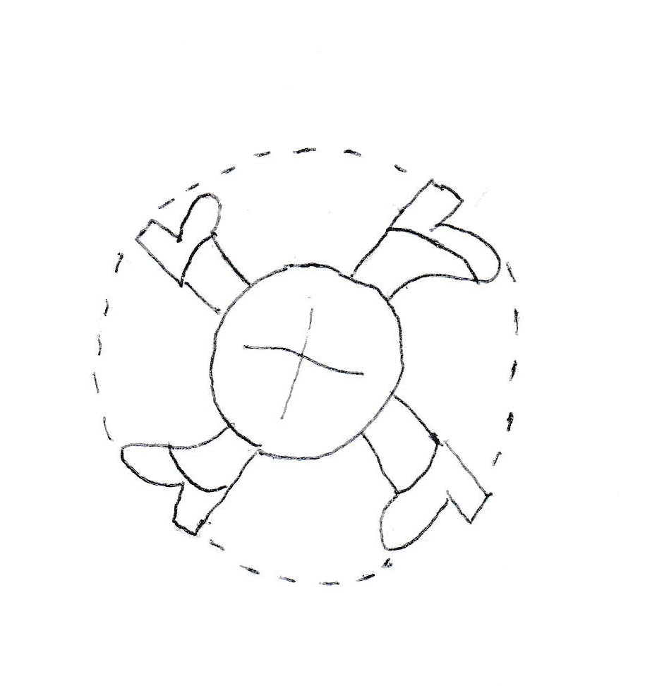 modello ruota